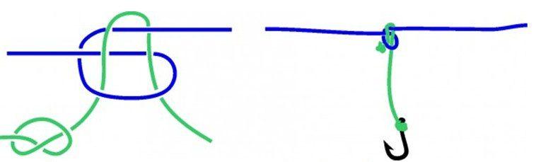 Два крючка на поплавочной удочке