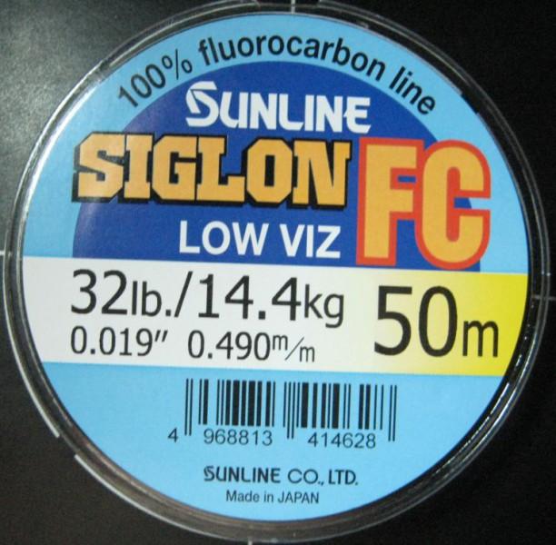 Флюорокарбон леска что это такое