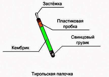 Оснастка тирольская палочка